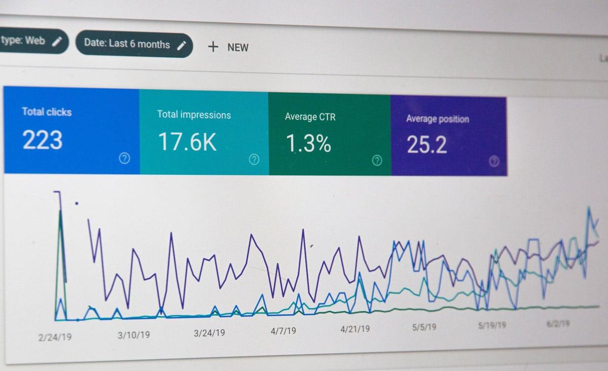 A screenshot of Google website analytics